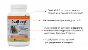 Ползи от Овабууст за здраве на яйцеклетката